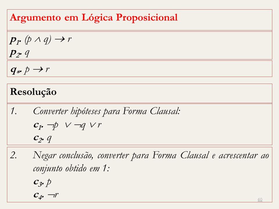 60 p 1. (p q) r p 2. q Argumento em Lógica Proposicional q *. p r Resolução 1.Converter hipóteses para Forma Clausal: c 1. p q r c 2. q 2.Negar conclu