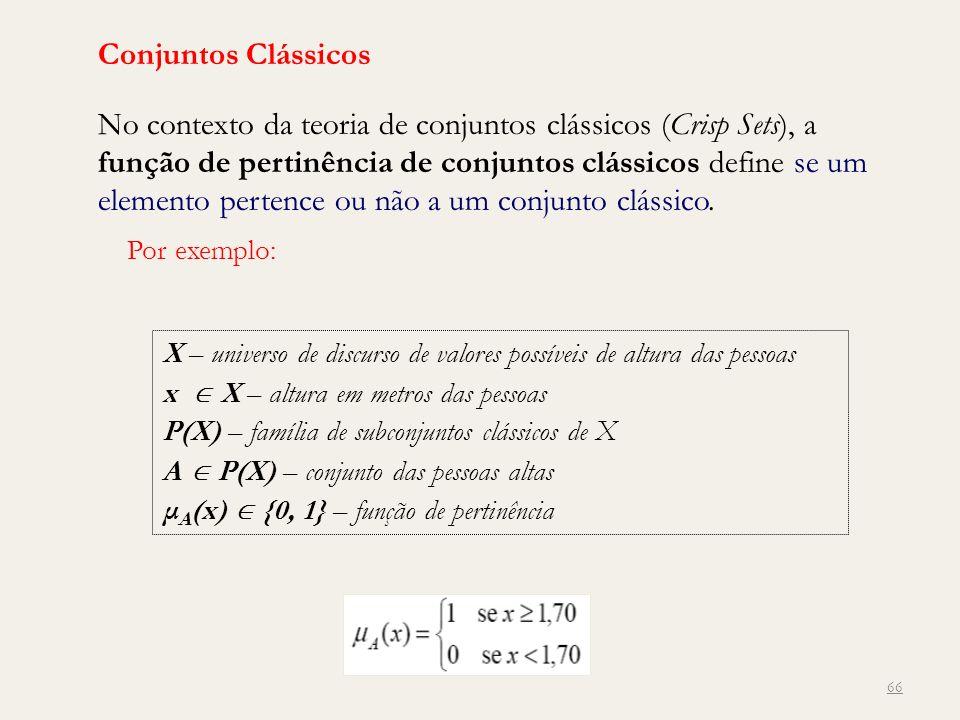 Conjuntos Clássicos No contexto da teoria de conjuntos clássicos (Crisp Sets), a função de pertinência de conjuntos clássicos define se um elemento pe