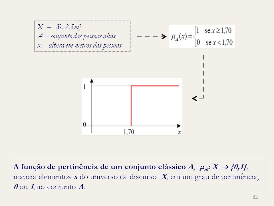 X = [0, 2.5m] A – conjunto das pessoas altas x – altura em metros das pessoas A função de pertinência de um conjunto clássico A, μ A : X {0,1}, mapeia