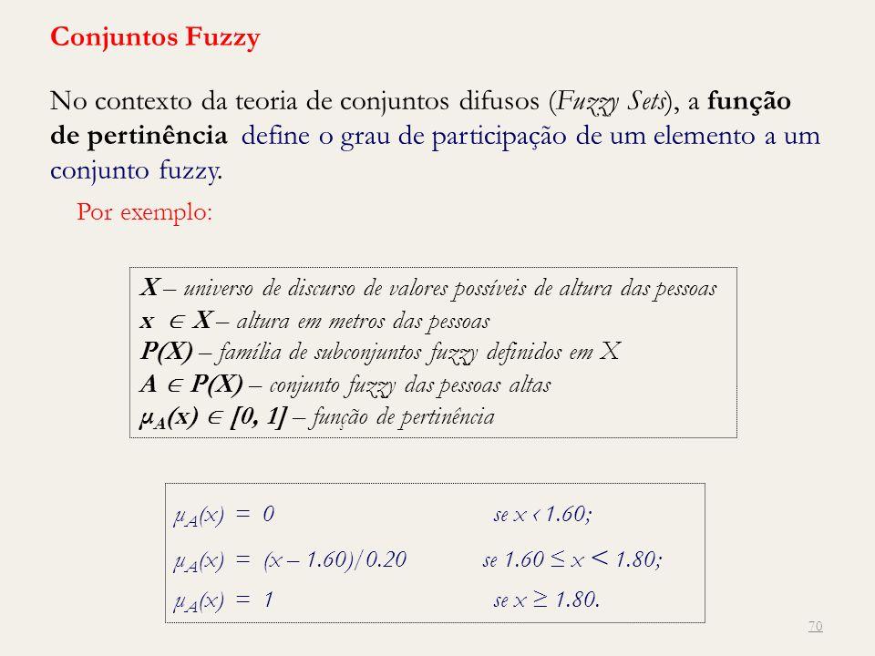 Conjuntos Fuzzy No contexto da teoria de conjuntos difusos (Fuzzy Sets), a função de pertinência define o grau de participação de um elemento a um con