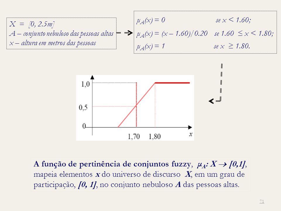 X = [0, 2.5m] A – conjunto nebuloso das pessoas altas x – altura em metros das pessoas A função de pertinência de conjuntos fuzzy, μ A : X [0,1], mape