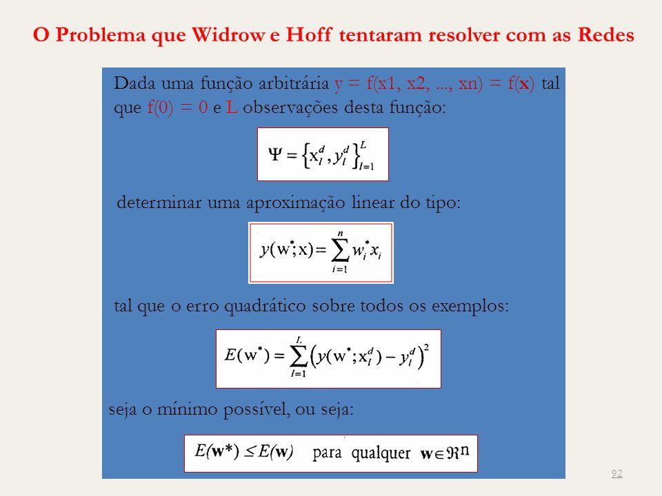 O Problema que Widrow e Hoff tentaram resolver com as Redes Dada uma função arbitrária y = f(x1, x2,..., xn) = f(x) tal que f(0) = 0 e L observações d