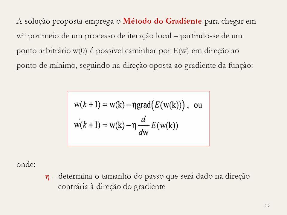 A solução proposta emprega o Método do Gradiente para chegar em w* por meio de um processo de iteração local – partindo-se de um ponto arbitrário w(0)