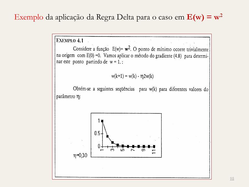 Exemplo da aplicação da Regra Delta para o caso em E(w) = w 2 98