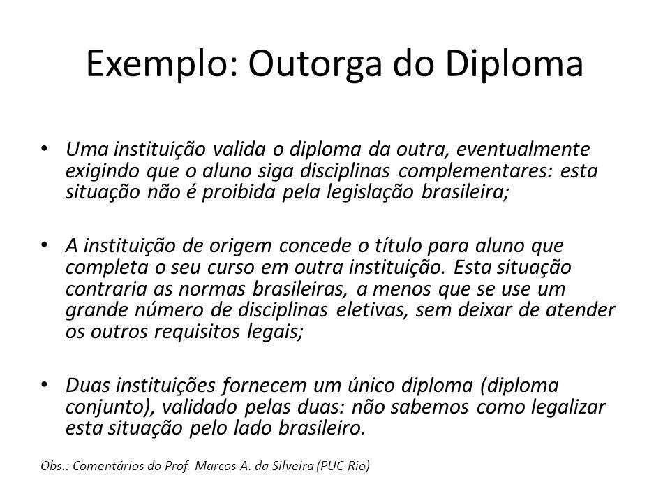 Exemplo: Outorga do Diploma Uma instituição valida o diploma da outra, eventualmente exigindo que o aluno siga disciplinas complementares: esta situaç