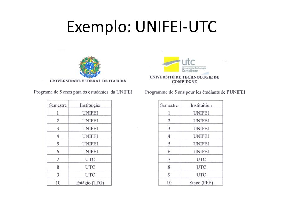 Exemplo: UNIFEI-UTC