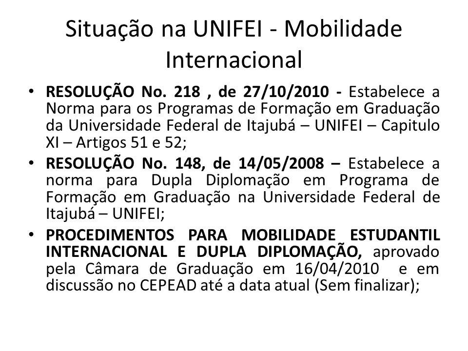 Situação na UNIFEI - Mobilidade Internacional RESOLUÇÃO No. 218, de 27/10/2010 - Estabelece a Norma para os Programas de Formação em Graduação da Univ