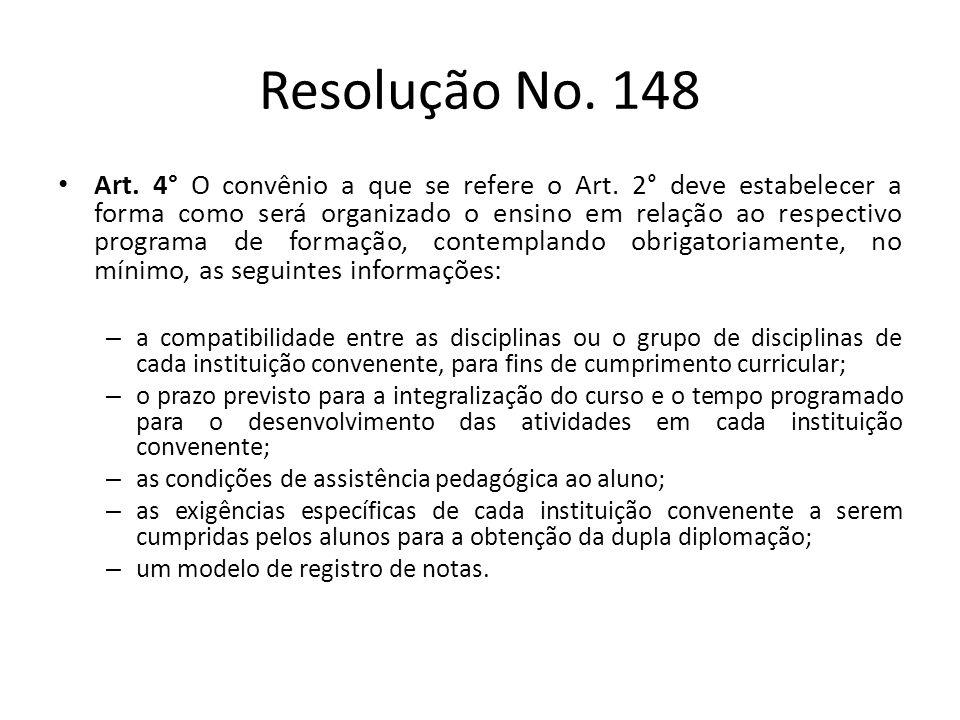 Resolução No. 148 Art. 4° O convênio a que se refere o Art. 2° deve estabelecer a forma como será organizado o ensino em relação ao respectivo program
