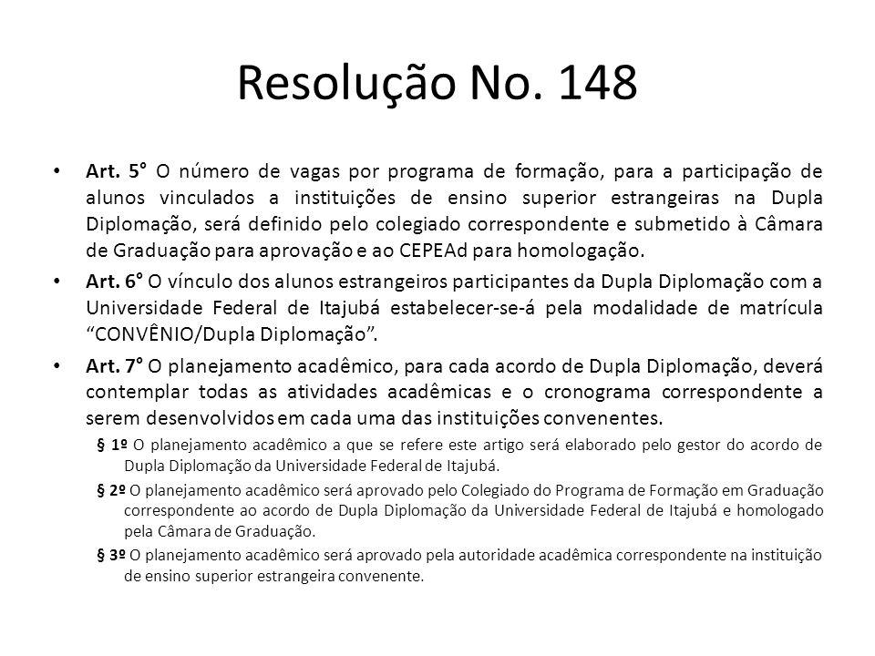 Resolução No. 148 Art. 5° O número de vagas por programa de formação, para a participação de alunos vinculados a instituições de ensino superior estra