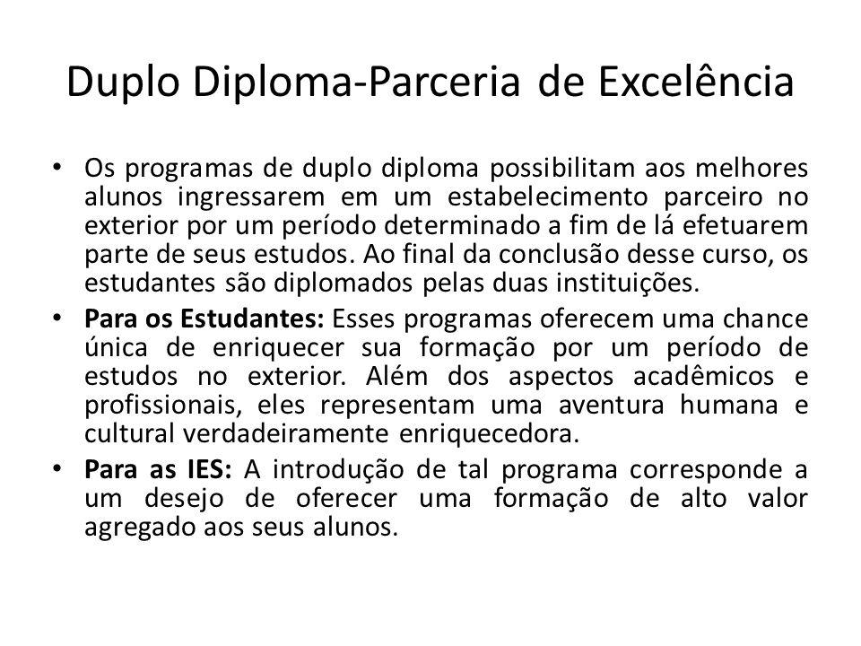 Duplo Diploma-Parceria de Excelência Os programas de duplo diploma possibilitam aos melhores alunos ingressarem em um estabelecimento parceiro no exte