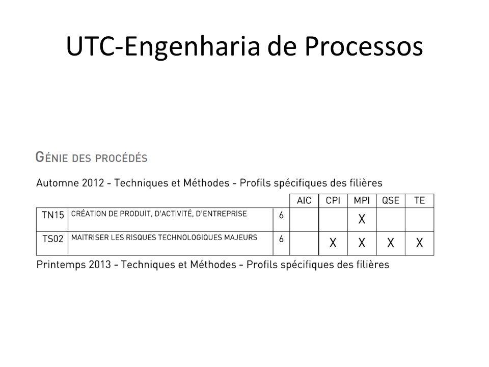 UTC-Engenharia de Processos