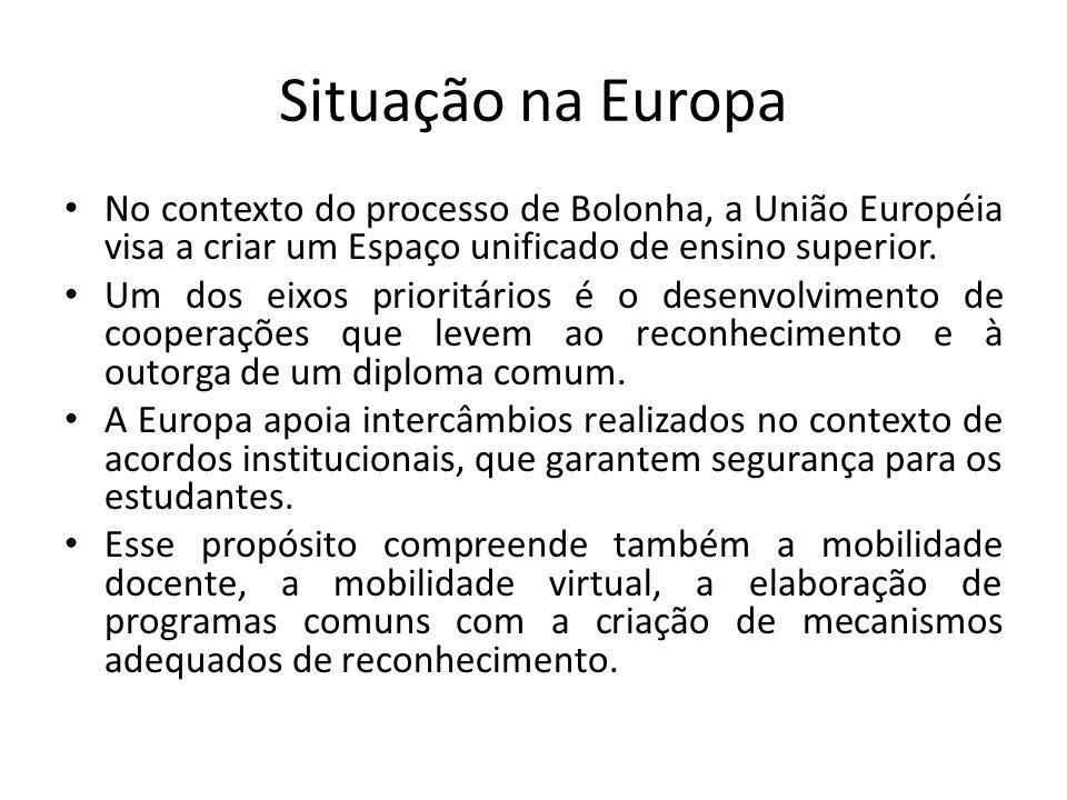 Situação na Europa No contexto do processo de Bolonha, a União Européia visa a criar um Espaço unificado de ensino superior. Um dos eixos prioritários