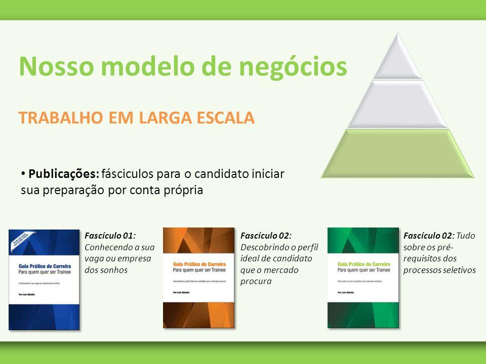 Nosso modelo de negócios TRABALHO EM LARGA ESCALA Publicações: fásciculos para o candidato iniciar sua preparação por conta própria Fascículo 01: Conh