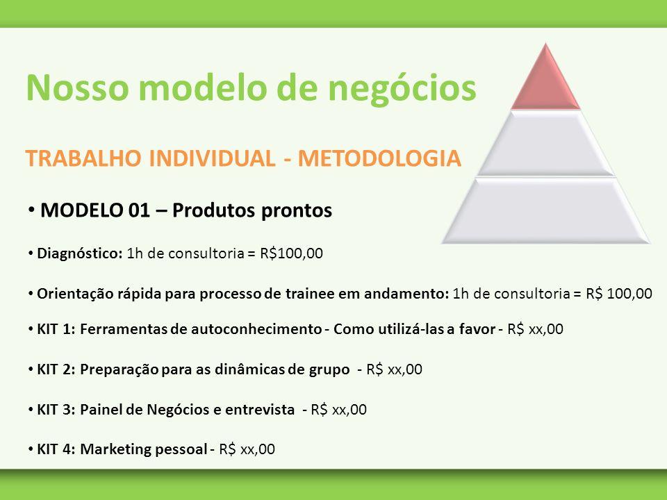 Nosso modelo de negócios TRABALHO INDIVIDUAL - METODOLOGIA MODELO 01 – Produtos prontos Diagnóstico: 1h de consultoria = R$100,00 Orientação rápida pa