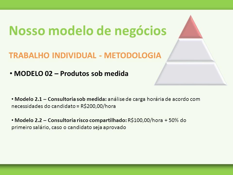 Nosso modelo de negócios TRABALHO INDIVIDUAL - METODOLOGIA MODELO 02 – Produtos sob medida Modelo 2.1 – Consultoria sob medida: análise de carga horár