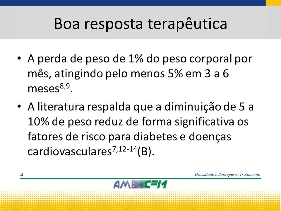 Boa resposta terapêutica A perda de peso de 1% do peso corporal por mês, atingindo pelo menos 5% em 3 a 6 meses 8,9.
