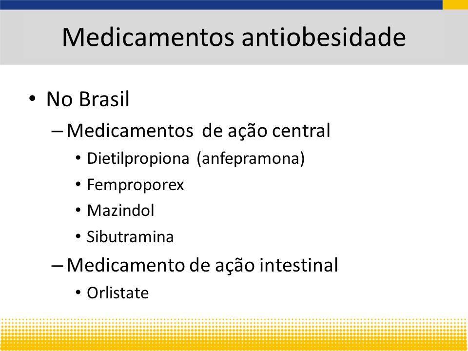 Medicamentos antiobesidade No Brasil – Medicamentos de ação central Dietilpropiona (anfepramona) Femproporex Mazindol Sibutramina – Medicamento de ação intestinal Orlistate