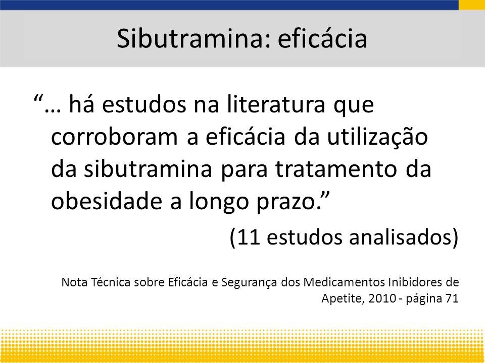 Sibutramina: eficácia … há estudos na literatura que corroboram a eficácia da utilização da sibutramina para tratamento da obesidade a longo prazo.