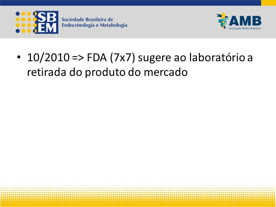 10/2010 => FDA (7x7) sugere ao laboratório a retirada do produto do mercado