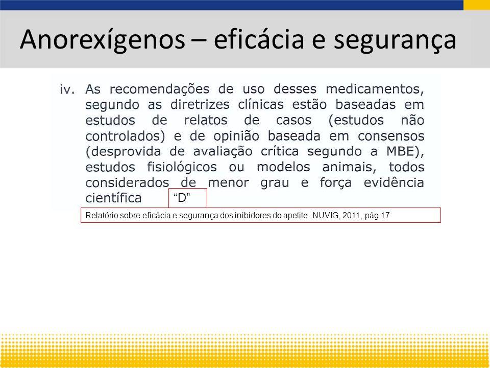 Relatório sobre eficácia e segurança dos inibidores do apetite.