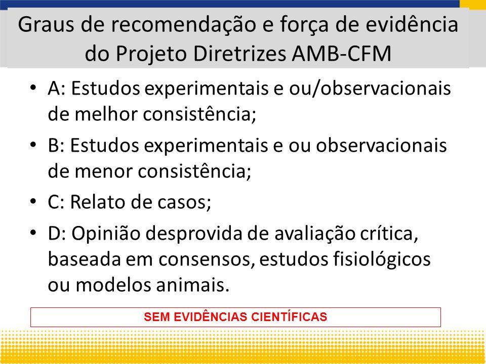 Graus de recomendação e força de evidência do Projeto Diretrizes AMB-CFM A: Estudos experimentais e ou/observacionais de melhor consistência; B: Estudos experimentais e ou observacionais de menor consistência; C: Relato de casos; D: Opinião desprovida de avaliação crítica, baseada em consensos, estudos fisiológicos ou modelos animais.