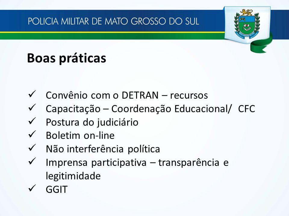 Boas práticas Convênio com o DETRAN – recursos Capacitação – Coordenação Educacional/ CFC Postura do judiciário Boletim on-line Não interferência polí