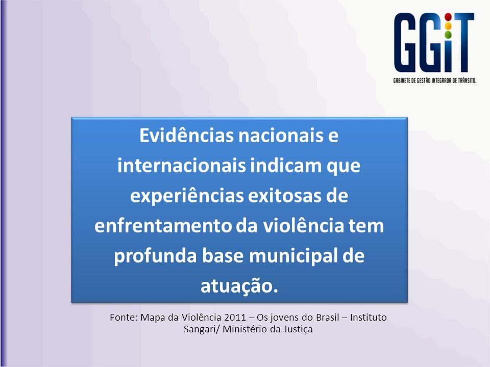 Fonte: Mapa da Violência 2011 – Os jovens do Brasil – Instituto Sangari/ Ministério da Justiça Evidências nacionais e internacionais indicam que exper