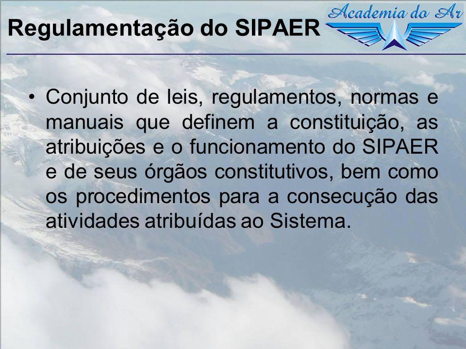 Regulamentação do SIPAER Conjunto de leis, regulamentos, normas e manuais que definem a constituição, as atribuições e o funcionamento do SIPAER e de