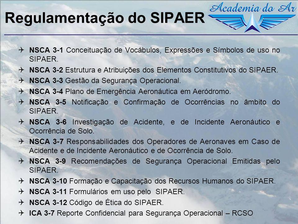 Regulamentação do SIPAER NSCA 3-1 Conceituação de Vocábulos, Expressões e Símbolos de uso no SIPAER. NSCA 3-2 Estrutura e Atribuições dos Elementos Co