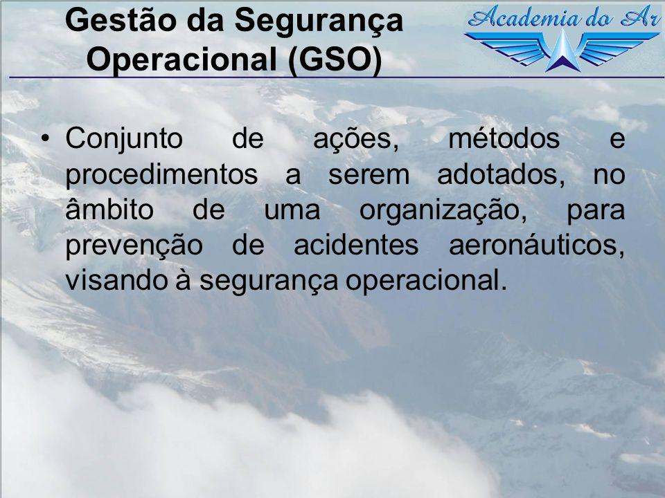 Gestão da Segurança Operacional (GSO) Conjunto de ações, métodos e procedimentos a serem adotados, no âmbito de uma organização, para prevenção de aci
