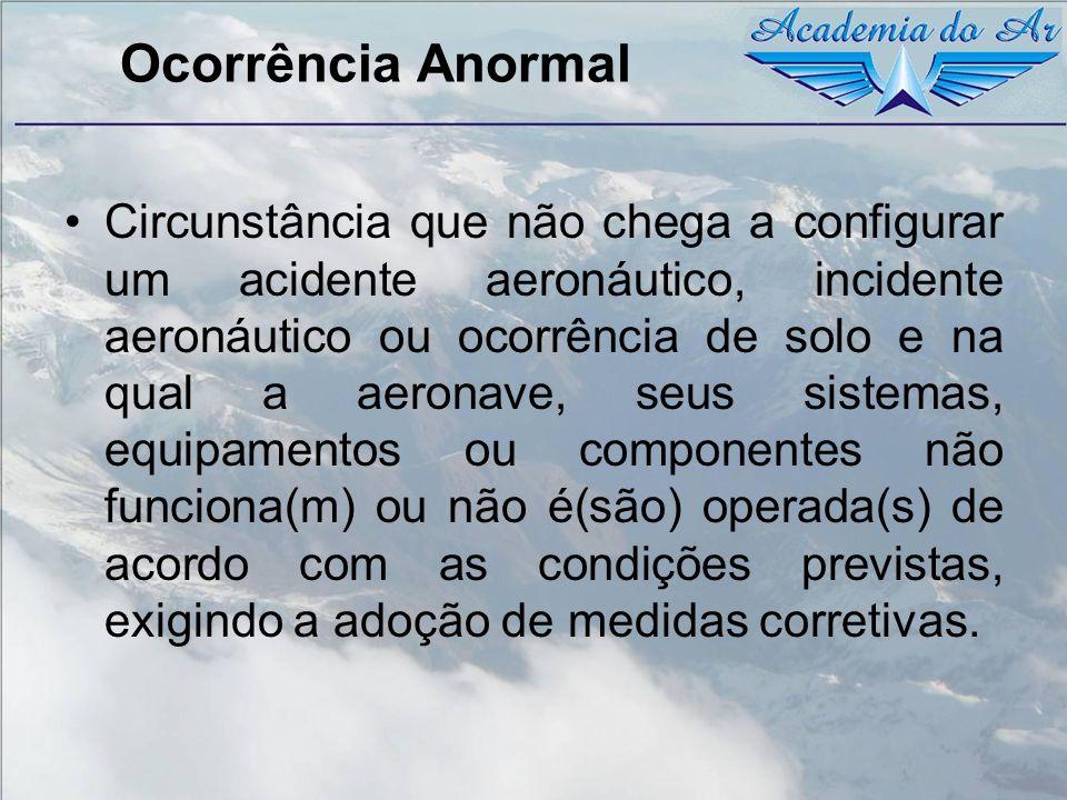 Ocorrência Anormal Circunstância que não chega a configurar um acidente aeronáutico, incidente aeronáutico ou ocorrência de solo e na qual a aeronave,