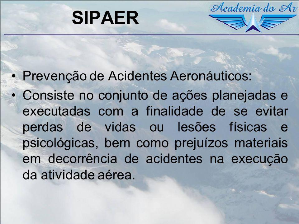 SIPAER - Aspectos Históricos O primeiro acidente aéreo registrado no Brasil ocorreu com um balão em 1908 cuja investigação apontou a falha da válvula de controle como tendo sido a causa do acidente, não considerando nada mais além disso como contribuição da ocorrência.