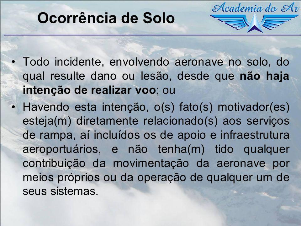 Ocorrência de Solo Todo incidente, envolvendo aeronave no solo, do qual resulte dano ou lesão, desde que não haja intenção de realizar voo; ou Havendo