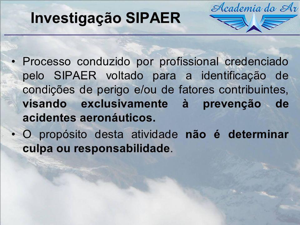 Investigação SIPAER Processo conduzido por profissional credenciado pelo SIPAER voltado para a identificação de condições de perigo e/ou de fatores co