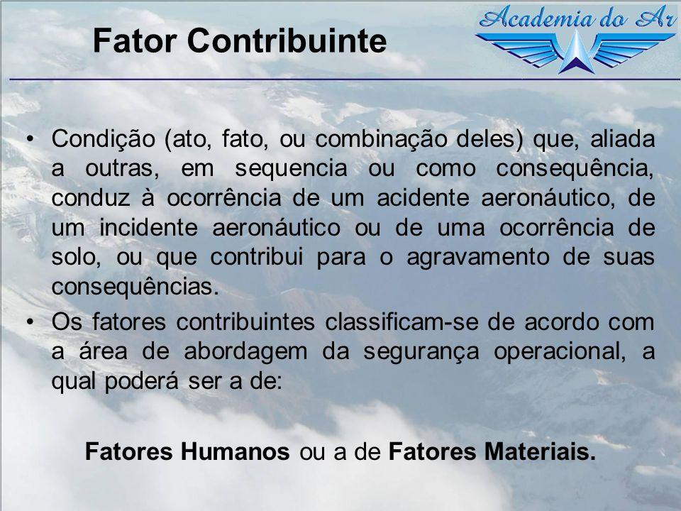 Fator Contribuinte Condição (ato, fato, ou combinação deles) que, aliada a outras, em sequencia ou como consequência, conduz à ocorrência de um aciden