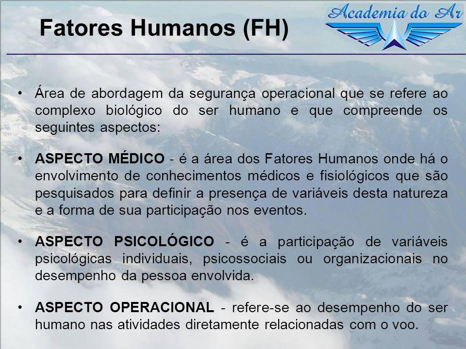 Fatores Humanos (FH) Área de abordagem da segurança operacional que se refere ao complexo biológico do ser humano e que compreende os seguintes aspect