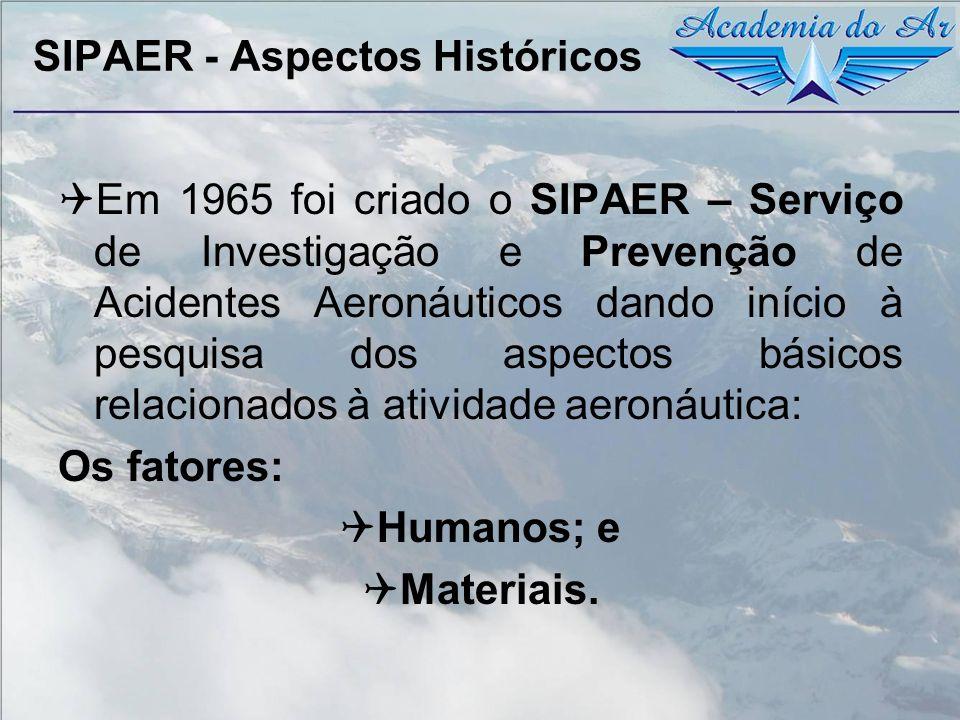 SIPAER - Aspectos Históricos Em 1965 foi criado o SIPAER – Serviço de Investigação e Prevenção de Acidentes Aeronáuticos dando início à pesquisa dos a