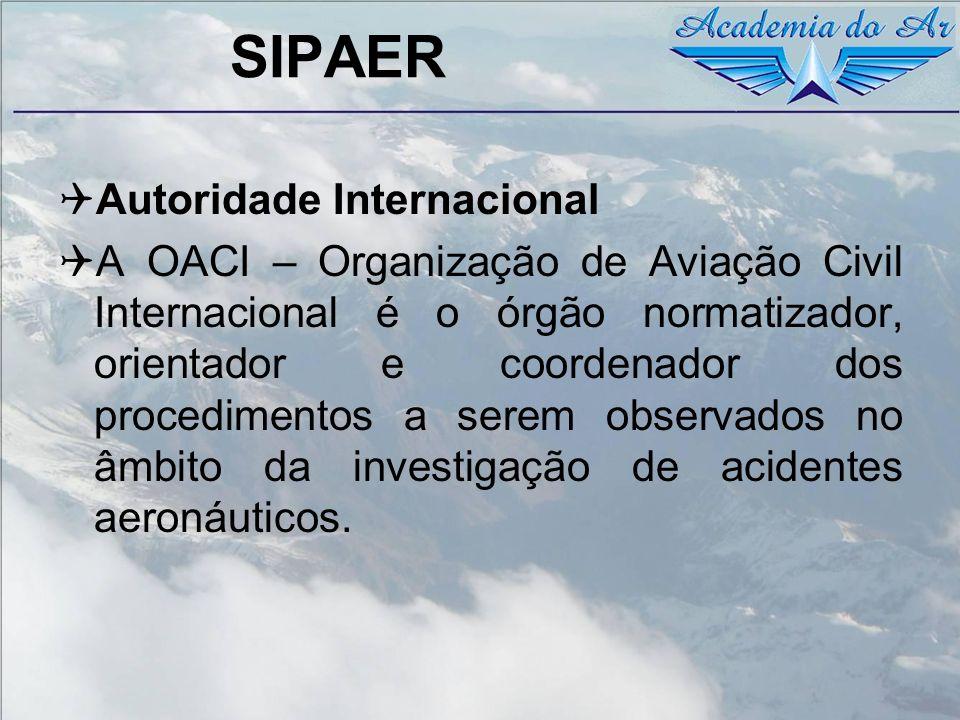 SIPAER Autoridade Internacional A OACI – Organização de Aviação Civil Internacional é o órgão normatizador, orientador e coordenador dos procedimentos