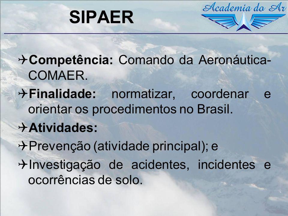 SIPAER Competência: Comando da Aeronáutica- COMAER. Finalidade: normatizar, coordenar e orientar os procedimentos no Brasil. Atividades: Prevenção (at