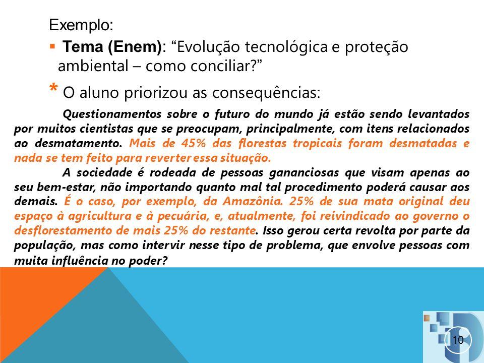 10 Exemplo: Tema (Enem):Evolução tecnológica e proteção ambiental – como conciliar? * O aluno priorizou as consequências: Questionamentos sobre o futu
