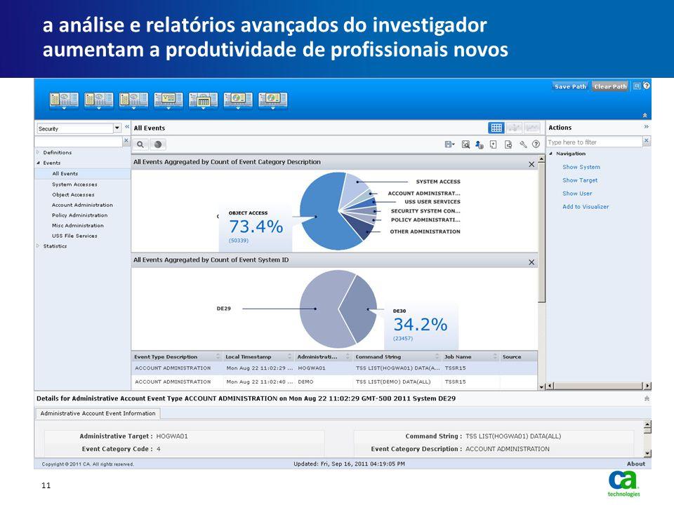 a análise e relatórios avançados do investigador aumentam a produtividade de profissionais novos 11
