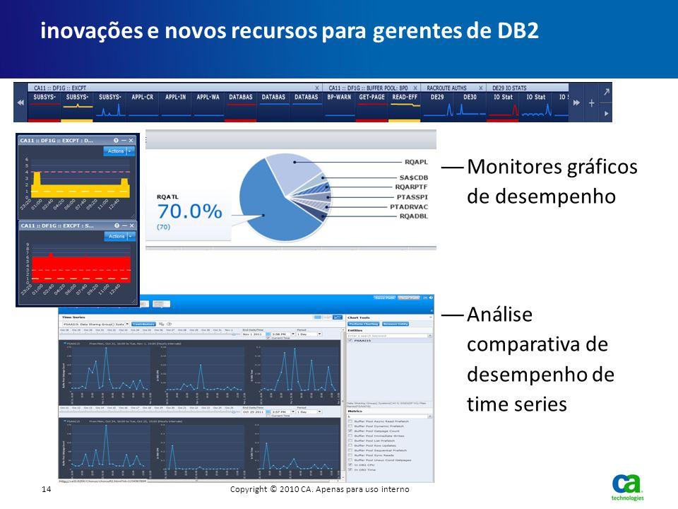 inovações e novos recursos para gerentes de DB2 Monitores gráficos de desempenho Análise comparativa de desempenho de time series Copyright © 2010 CA.
