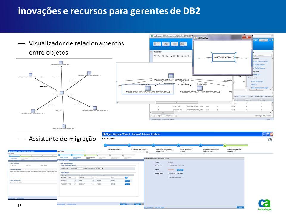 15 Copyright © 2010 CA. Apenas para uso interno inovações e recursos para gerentes de DB2 Visualizador de relacionamentos entre objetos Assistente de