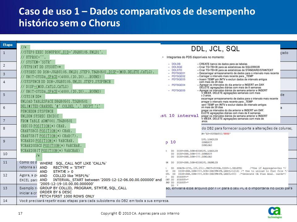 EtapaDescrição 1Em primeiro lugar, configuramos uma tarefa OPS/MVS que procura o final da mensagem de intervalo PDT0170 emitida pelo Detector quando e