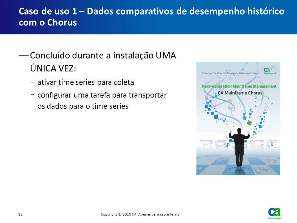 Concluído durante a instalação UMA ÚNICA VEZ: ativar time series para coleta configurar uma tarefa para transportar os dados para o time series Caso d