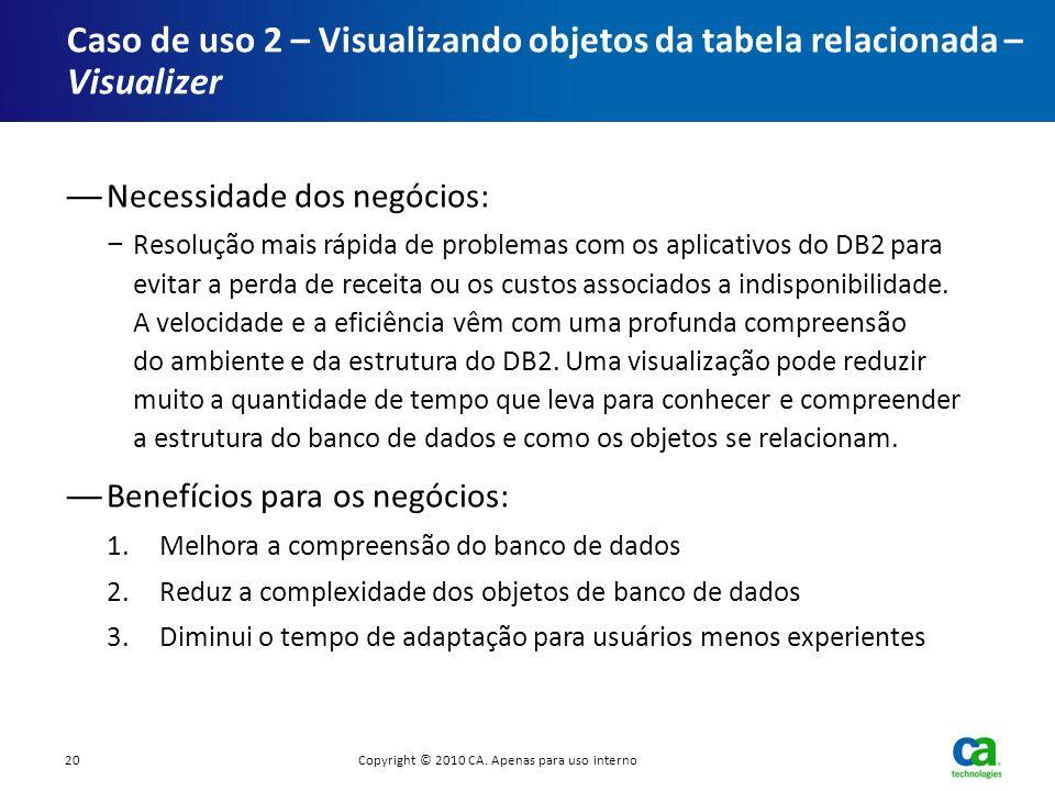 Necessidade dos negócios: Resolução mais rápida de problemas com os aplicativos do DB2 para evitar a perda de receita ou os custos associados a indisp