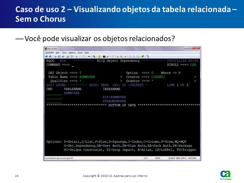 Você pode visualizar os objetos relacionados? Caso de uso 2 – Visualizando objetos da tabela relacionada – Sem o Chorus 24Copyright © 2010 CA. Apenas