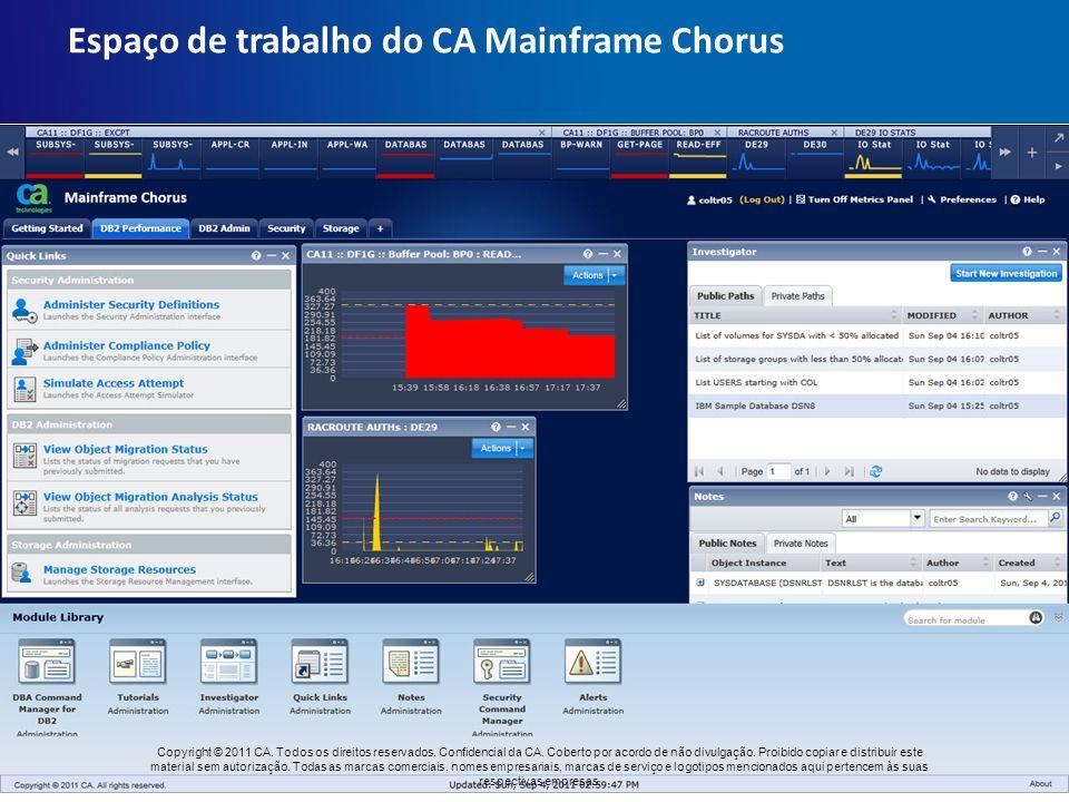 Espaço de trabalho do CA Mainframe Chorus Copyright © 2011 CA. Todos os direitos reservados. Confidencial da CA. Coberto por acordo de não divulgação.