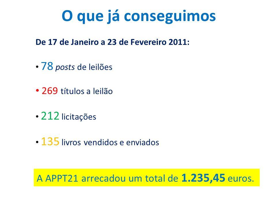 O que já conseguimos De 17 de Janeiro a 23 de Fevereiro 2011: 78 posts de leilões 269 títulos a leilão 212 licitações 135 livros vendidos e enviados A APPT21 arrecadou um total de 1.235,45 euros.