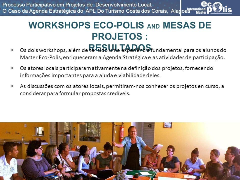 WORKSHOPS ECO-POLIS AND MESAS DE PROJETOS : RESULTADOS Os dois workshops, além de ter sido uma experiência fundamental para os alunos do Master Eco-Po